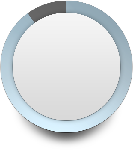 Percentage of Repeat Clients